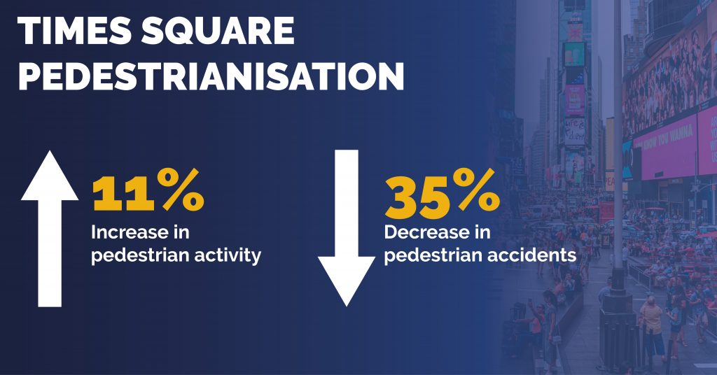 Pedestrianisation of Times Square New York, Statistics Graphic