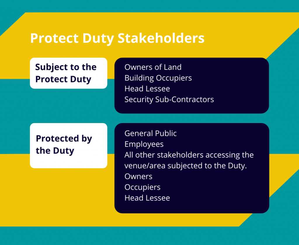 Protect Duty Stakeholders